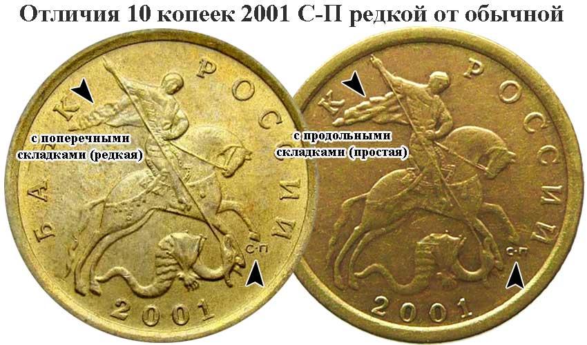 монета 10 копеек 2001 года С-П отличия редкой от обычной